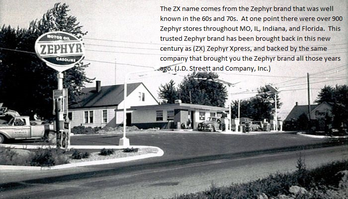 Where the ZX Name Comes from!!